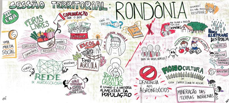 rsz rondonia